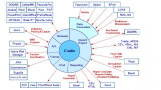 Cradle_interfaces