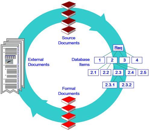Document_Management_clip_image002