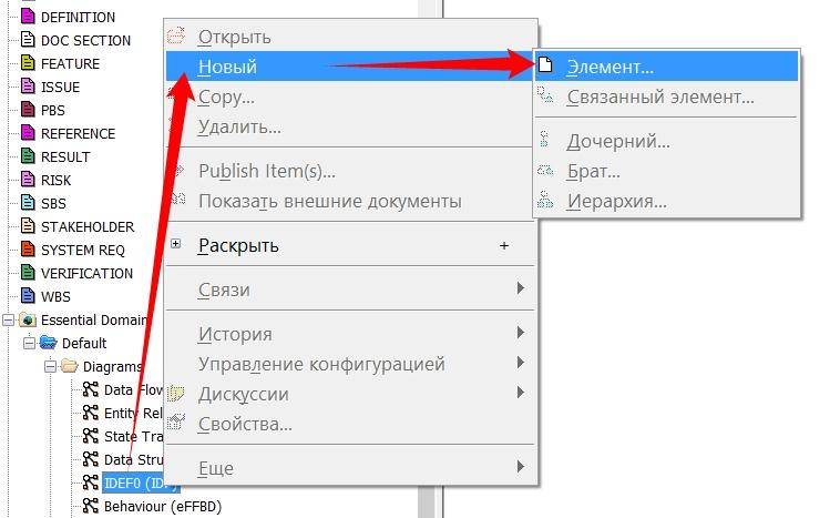 create_context_model