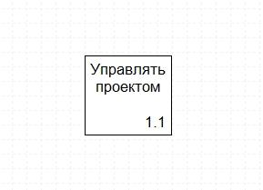 funcblock_created