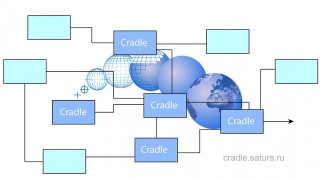 how_to_deploy_cradle-title