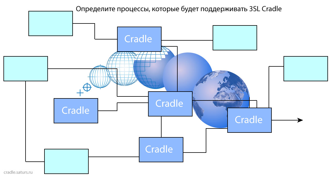 identity_processes