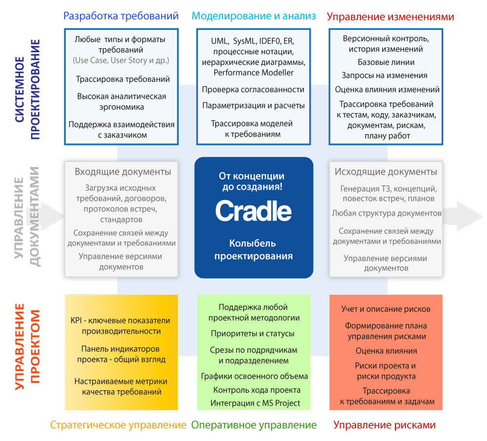 cradle-overview