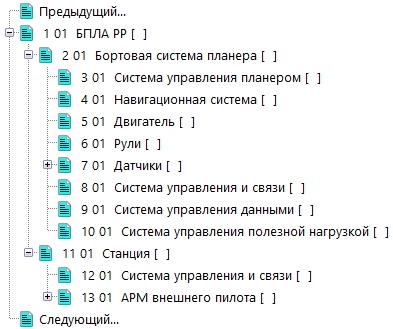 sbs_structure