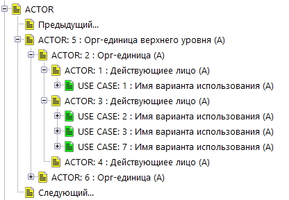 actor-use-cases