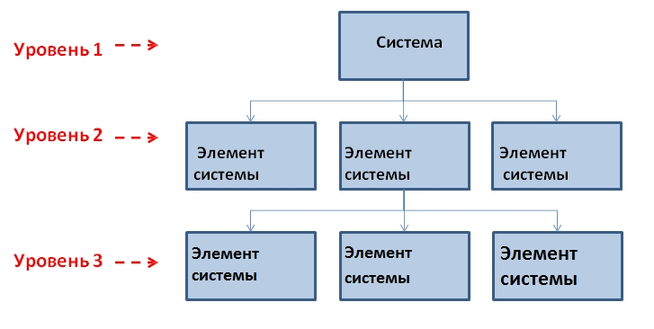 requirements_management_2
