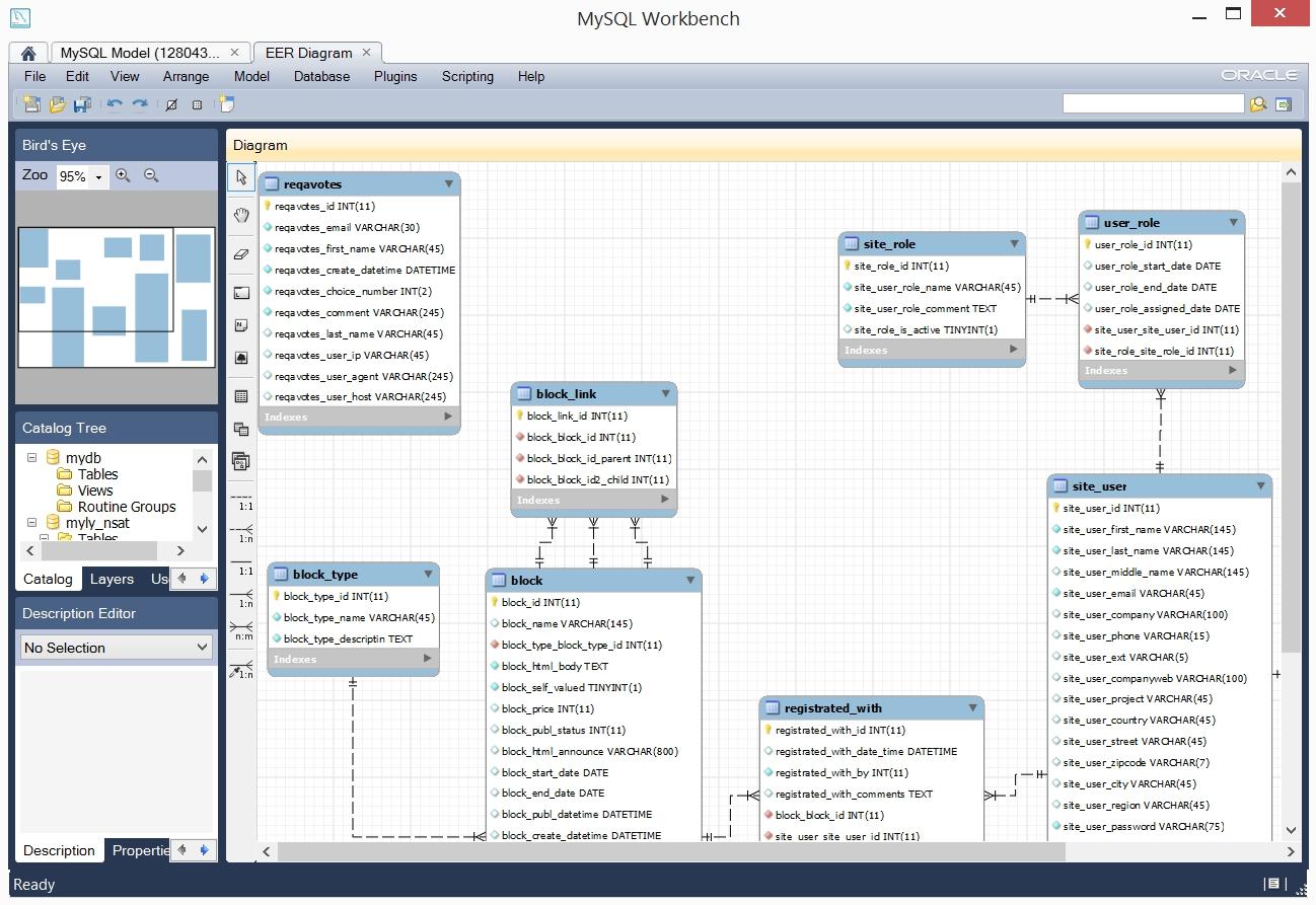 Схема базы данных mysql фото 883