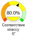 kpi_only1
