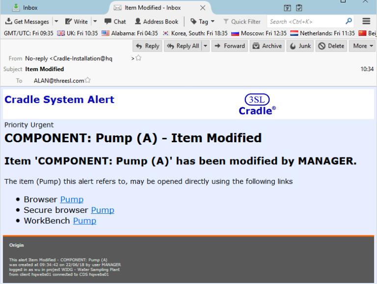Пример почтового оповещения Cradle об изменении компонента системы